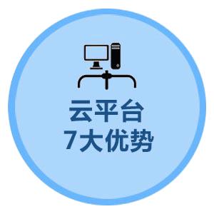 华全云平台 功能介绍